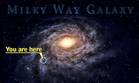 Potentially Habitable Earth Like Planets The Milky Way