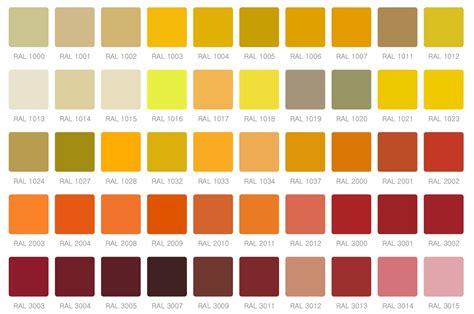 peinture lavable pour cuisine revger com palette couleur peinture pour mur idée inspirante pour la conception de la maison
