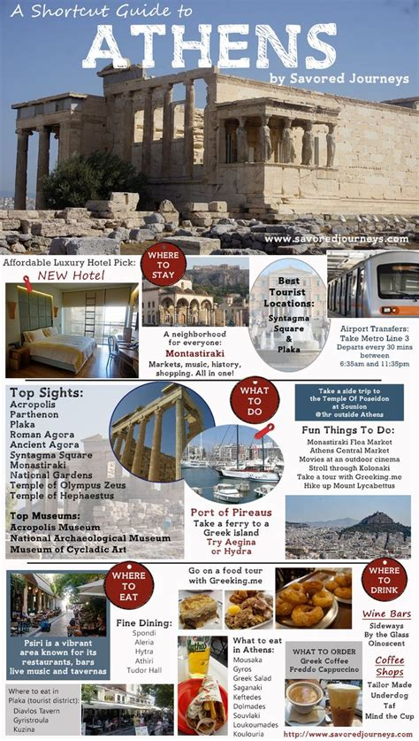 25 Best Ideas About Greece Vacation On Pinterest Greece