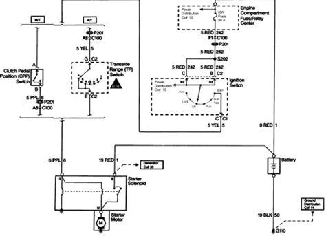 Chevy Cavalier Starter Wiring Diagram