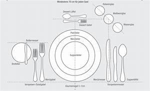 Tisch Richtig Eindecken : so deckt man einen festlichen tisch richtig ein ~ Lizthompson.info Haus und Dekorationen
