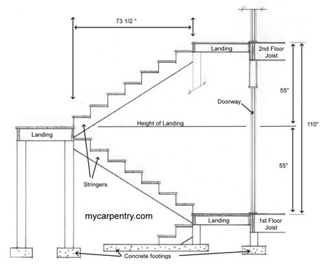 Winder Staircase Regulations by Stairs With Landings A Guide To Stair Landings