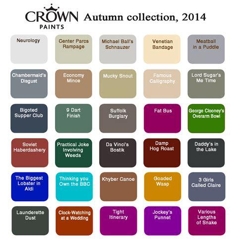 crown color crown colour chart the poke