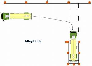 Alley Docking Techniques