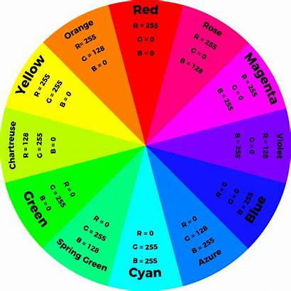 Rgb Chart Code Led Wheel Transparent Colors