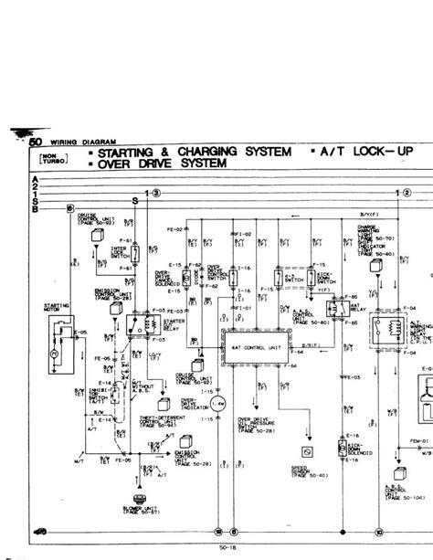 Haynes Manual Wiring Diagrams Pdf Rxclub Mazda