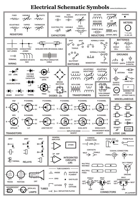 electrical schematic symbols   electrical