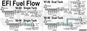 94 F150 Fuel Pump Wiring Diagram F150 Fuel Pump Relay