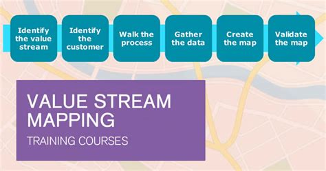 stream mapping training   effective