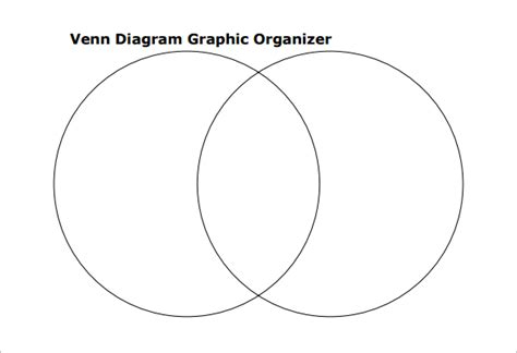 blank venn diagram templates
