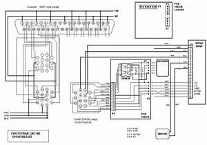 Proto Trak Mx3 Retrofit - Which Boards Mesa
