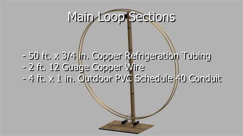 Build A 160 80 Meter Magnetic Loop Antenna Part 1via