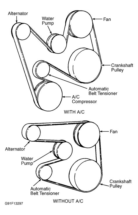 serpentine belt how do i change the serpentine belt on a