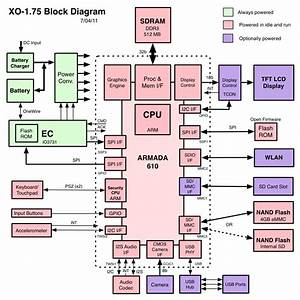 File Xo 1 75 Block Diagram Pdf