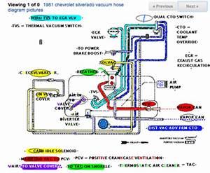 2000 Chevy Silverado Engine Diagram : chevrolet silverado 305 heater hose diagram questions ~ A.2002-acura-tl-radio.info Haus und Dekorationen