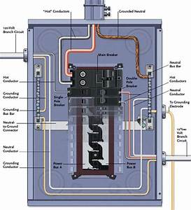 Ultimate Guide  Wiring  8th Updated Edition  Plan  Design