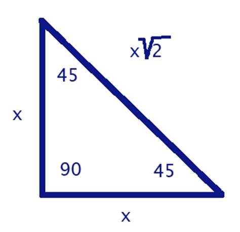 Don't Hate On Highschool Math! Special Right Triangles 454590