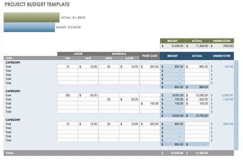 Free Excel Spreadsheet Templates by Excel Spreadsheet Templates For Tracking Onlyagame