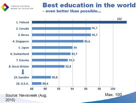 education system  finland millennium india education