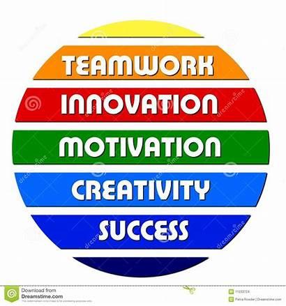 Motivation Slogans Business Colorful Clipart Clip Motivational