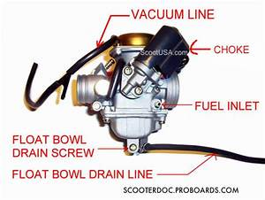 150cc Scooter Carb Diagram