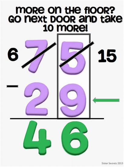 Subtraction Regrouping Digit Borrowing Double Math Grade