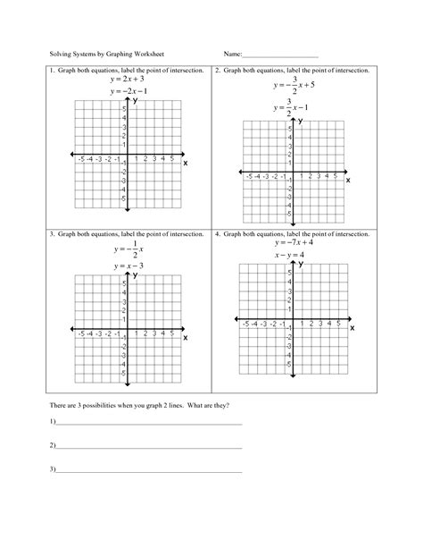 solving a system of equations by graphing worksheet 15 best images of systems of equations worksheets printing