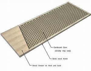 Wood - How Can I Make A Sturdy Lightweight Box