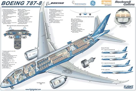 plan des si鑒es air air europa estrena su avión de bajo consumo eficienciame
