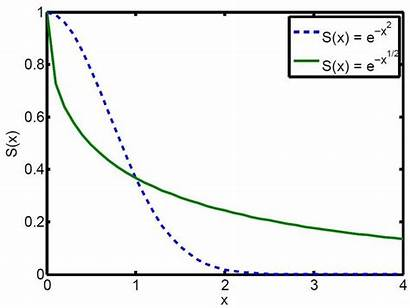Concave Function Convex Line Solid Dashed