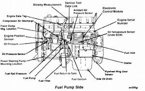 Free Download Cummins M-11 Tech Manual Programs