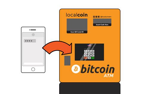 Coinbase charges 3.99% fees for debit card purchases but you can get your coins instantly. How To Buy Bitcoin Instantly In The United States   Localcoin