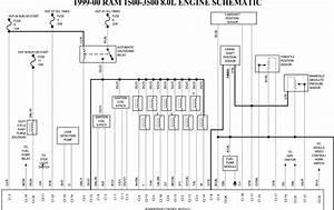 Schematics And Diagrams  1999 Dodge Ram 8 0l Engine Schematic