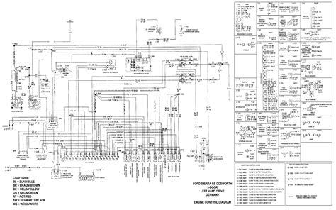 anyone got a sapph cossie 4x4 wiring diagram