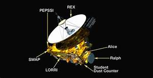 New Horizons Mission & Spacecraft Facts