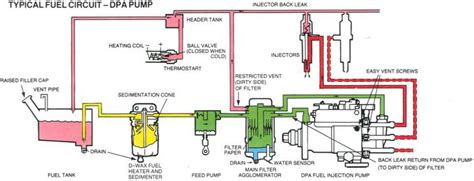Ford Tractor Fuel Injector Pump Diagram