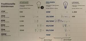 Umrechnung Lumen Watt Led Tabelle : lampe f rs b ro bei lipo gekauft ~ Watch28wear.com Haus und Dekorationen