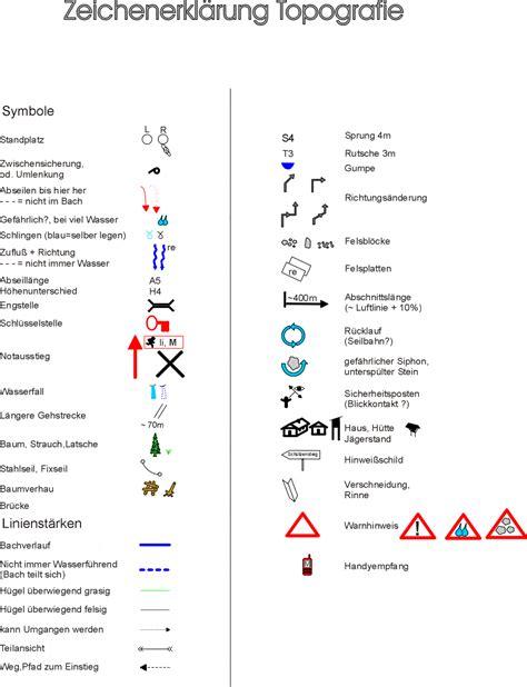 Zeichenerklärung by Sababach Canyoning Schluchtenf 252 Hrer Asi Tirol