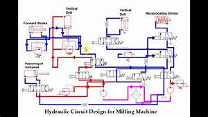 Hydraulic Circuit For Milling Machine Nirma University