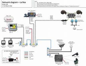 Raymarine E80 Wiring Diagram