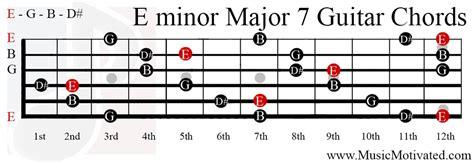 Bass guitar power chords