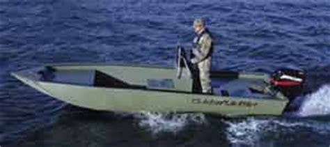 Utility 401 Boat by Fish Finder Articles And Press Releases