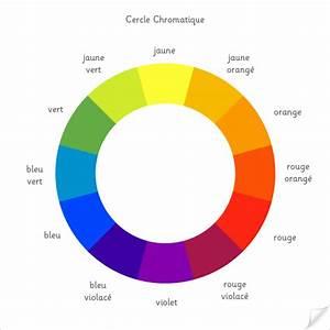 Orange Vert Quel Couleur : le m lange des couleurs cr ation aline ~ Dallasstarsshop.com Idées de Décoration