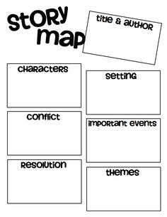 story maps images story map reading writing