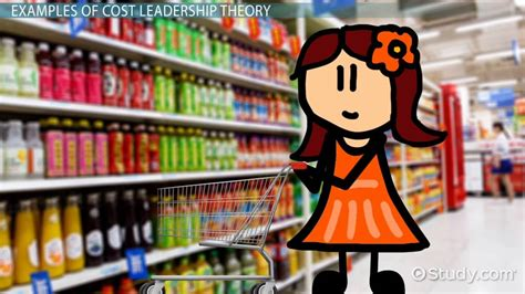 cost leadership strategy definition examples video