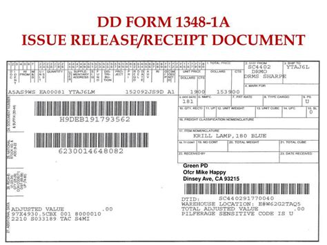 dd form 1348 1a ppt dd form 1348 1a issue release receipt document