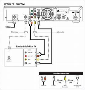 Fios network diagram engine diagram and wiring diagram for Wiring diagram in addition verizon fios work diagram also verizon fios