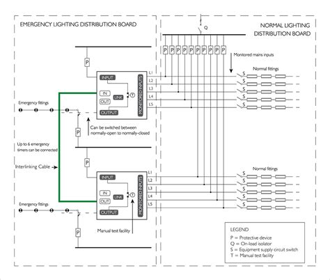 Emergency Test Switch Installation Ektor