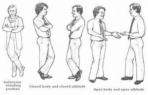 Leg barriers gestures - Body Language