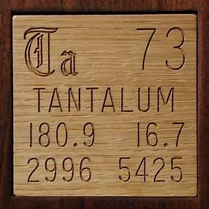 Tantalum Periodic Table | www.pixshark.com - Images ...